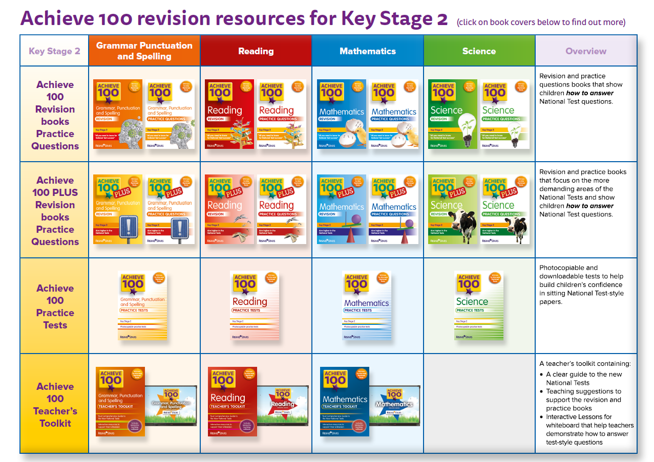 Workbooks key stage 2 workbooks : Book reviews - revision guides Rising Stars
